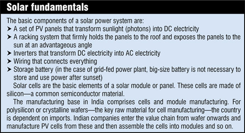 solar_fundamentals