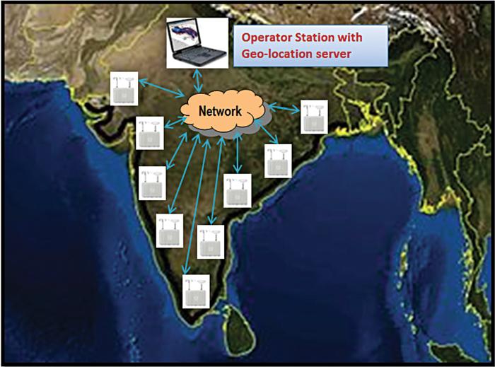 Fig. 6: Distributed network of RF sensors for coastal surveillance