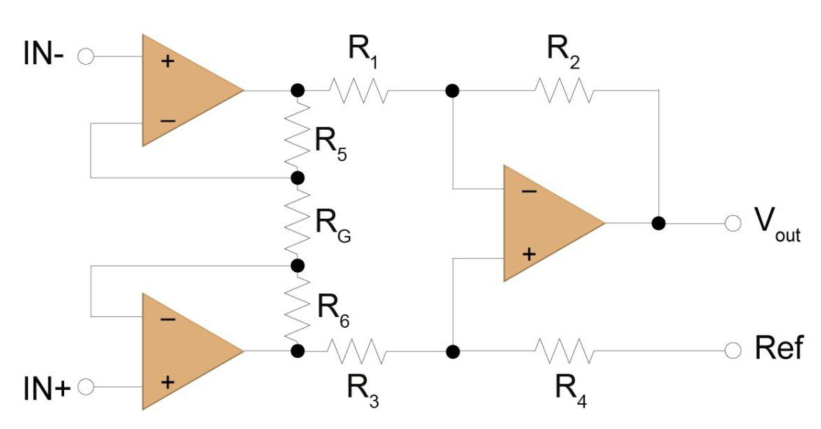 Figure 3: Traditional 3 Op Amp Instrumentation Circuit