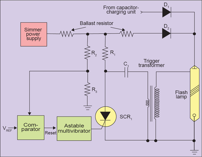 Fig. 5: Modified simmer interface circuit
