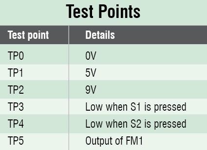 22F_test