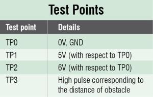 2C7_Test
