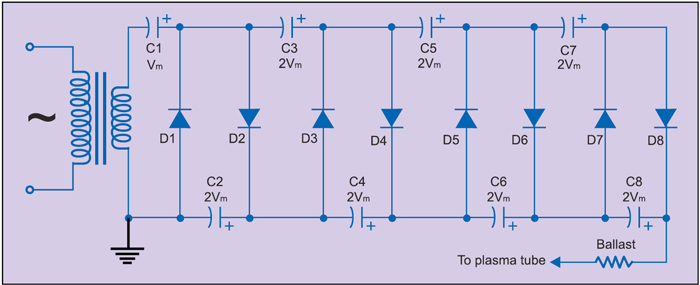 Fig. 5: High-voltage multiplier chain with even multiplication factor