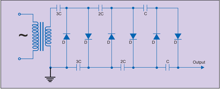 Fig. 6: Voltage multiplier chain with unequal capacitors