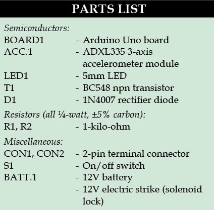 462_Parts