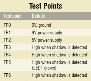 46F_Test