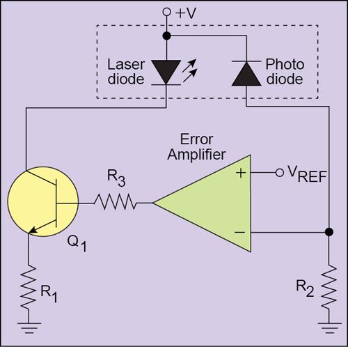 Fig. 2: Constant-output-power mode