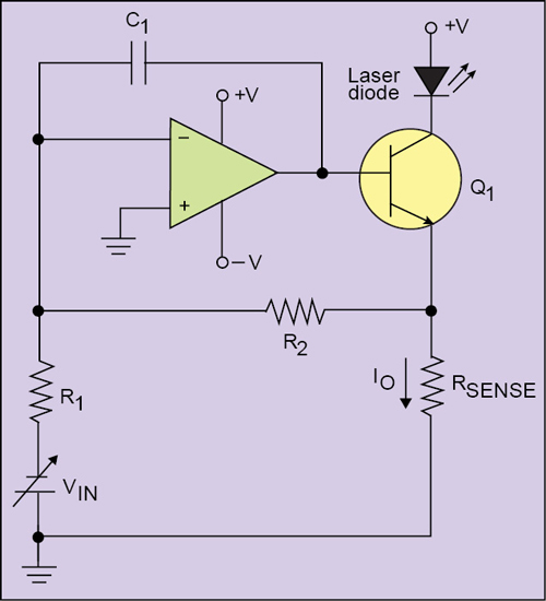 Fig. 5: Constant-current laser diode drive