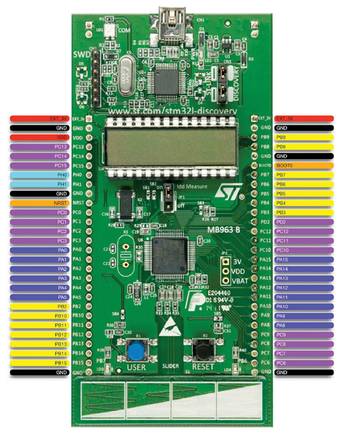 STMicroelectronics' STM32L Discovery board