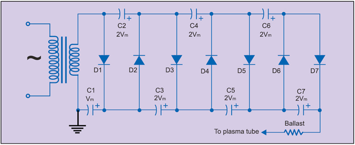 Fig. 4: High-voltage multiplier chain for odd multiplication factor