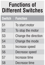 84B_function-of-diffrent-switches
