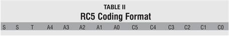 A5Z_table-2