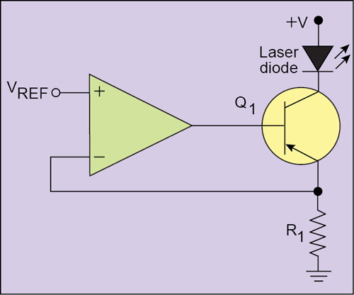 Fig. 1: Constant-current mode