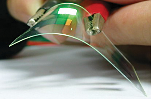 Fig. 15: Demonstration of a flexible OLED device