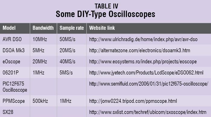 BC5_Table-4