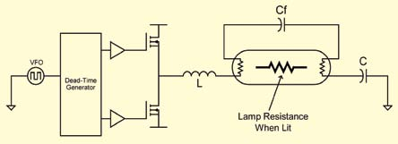 Fig. 2: Typical electronic fluorescent ballast circuit