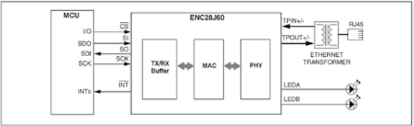 Fig. 4: Simplifiedconnection diagram