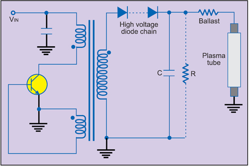 Fig. 9: Constant power output fly-back converter