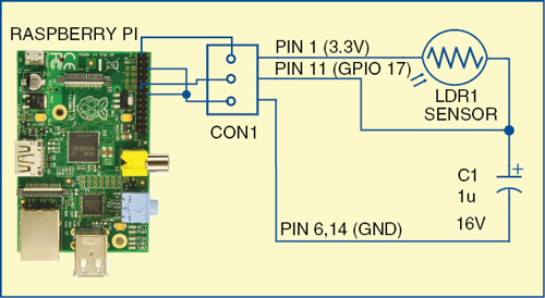 Fig. 1: Circuit diagram of an analogue sensor on Raspi