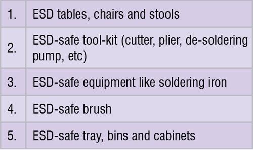 FAA_Table