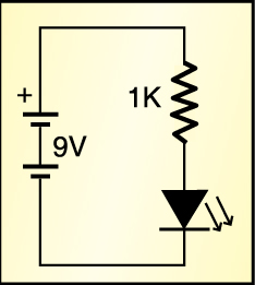 Fig. 2: Correct way to connect an LED