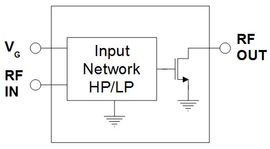 Figure 2. Integrated Amplifier Functional Diagram