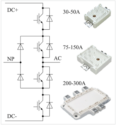 Fig. 2: 3-Level NPC-1 topology and power semiconductors from 30 to 300A to support the design of 3-level converters