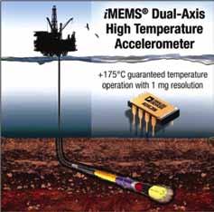 ADI ADXL206 accelerometer