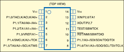 Fig.3: Pin details of MSP430F2013