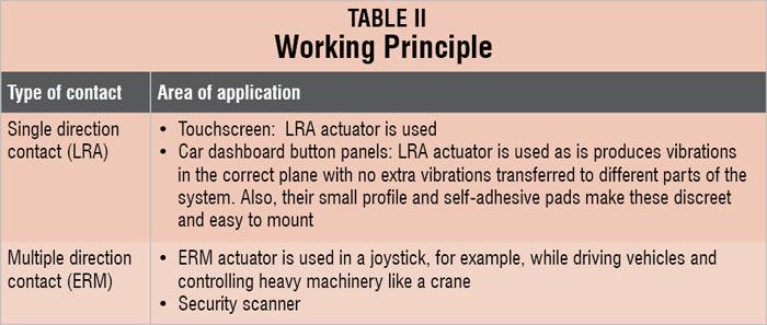 ZA8_Table-2