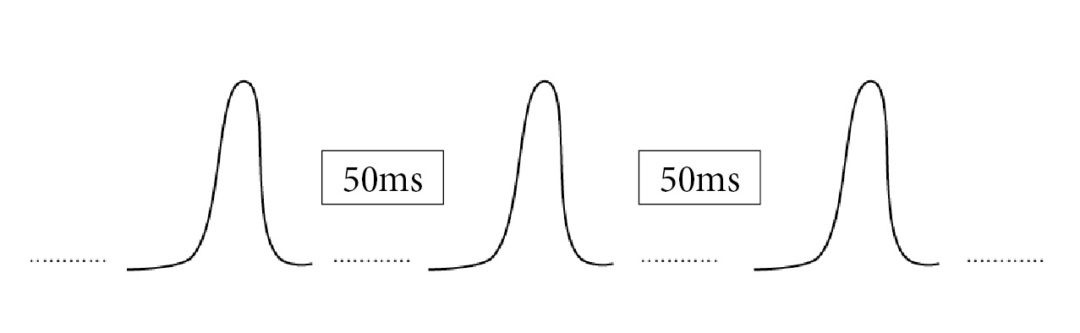 Figure 1: Equally spaced pulses