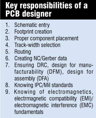 key responsibilities of a PCB designer