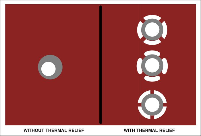 Fig. 1: Thermal relief