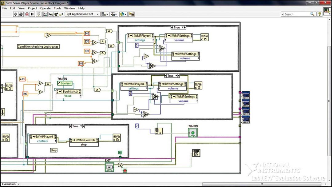 Fig. 8: Block Diagram of LabView project