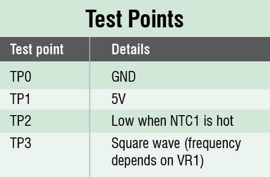 18F_Test_Point