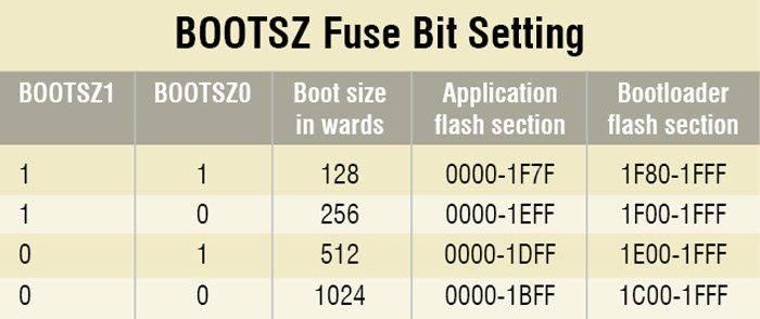1B9_5CF_Table-2