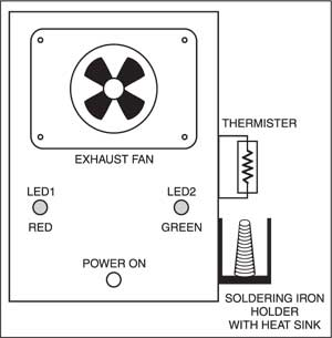 Fig. 2: Suggested arrangement for the metal cabinet (housing the circuit) and heat-sink