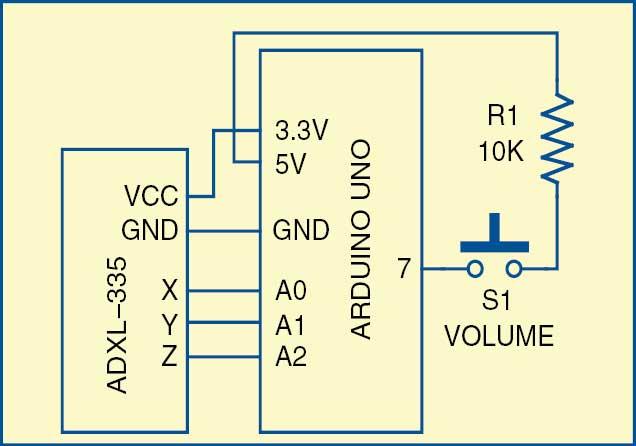 Fig. 5: Interfacing Arduino with ADXL-335 sensor