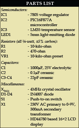 Parts List for Temperature Monitor System