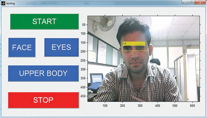 Fig. 5: Eyes detection