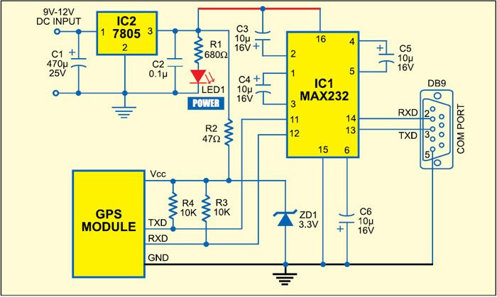 Fig. 2: Circuit of pc-based gps receiver