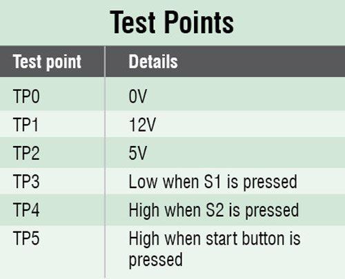 863_Test_point
