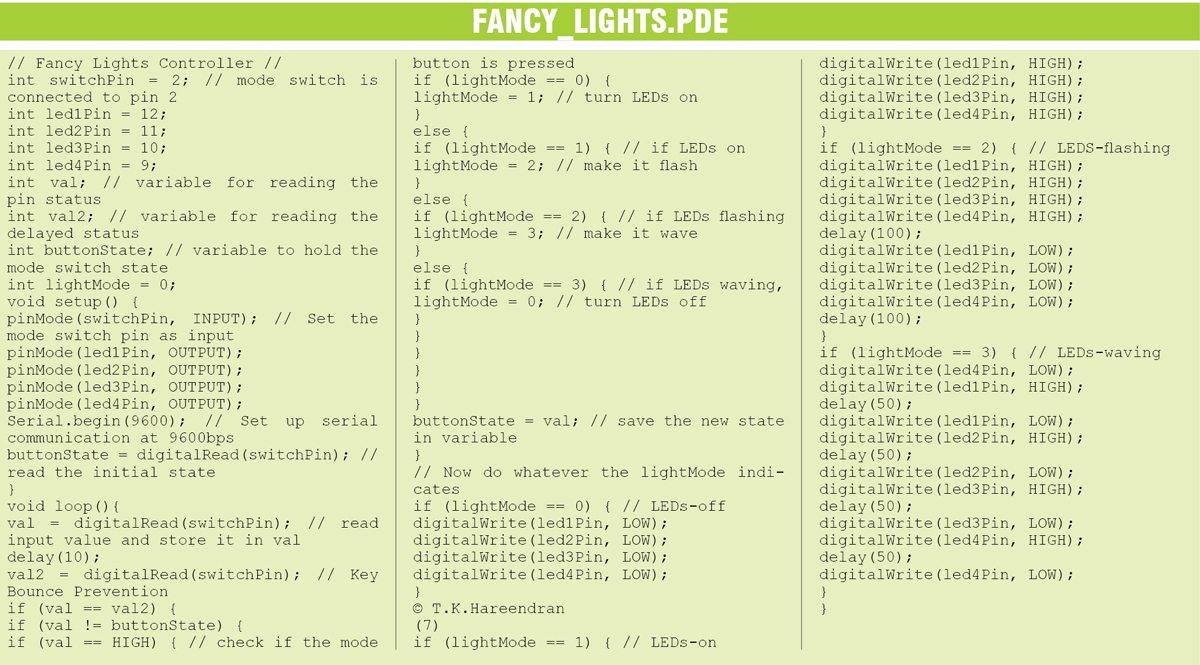 A89_Fancy