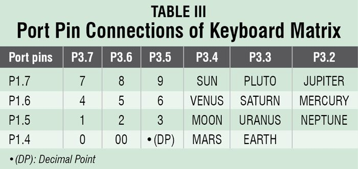 AAD_Table_3