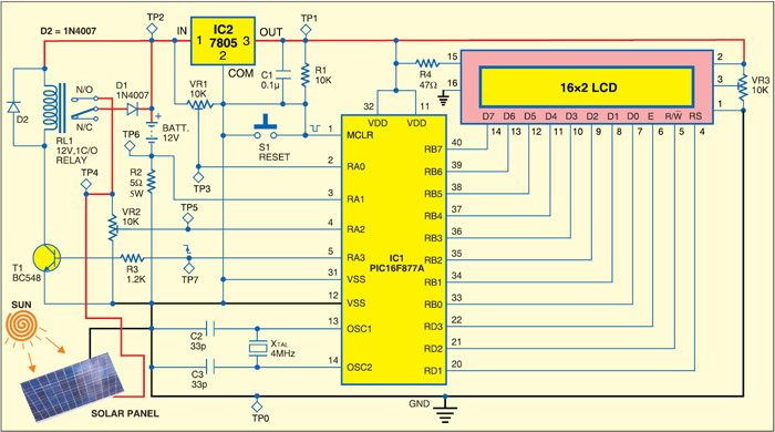 Fig. 1: Circuit of PIC microcontroller based solar charger