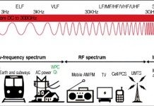 Harvesting Radio Frequency Energy