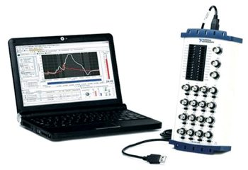Fig. 3: USB bus-powered data acquisition device with direct BNC connectivity