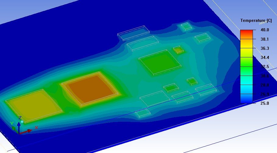 """Fig 1: IcePak simulation using the """"High Fidelity"""" approach"""