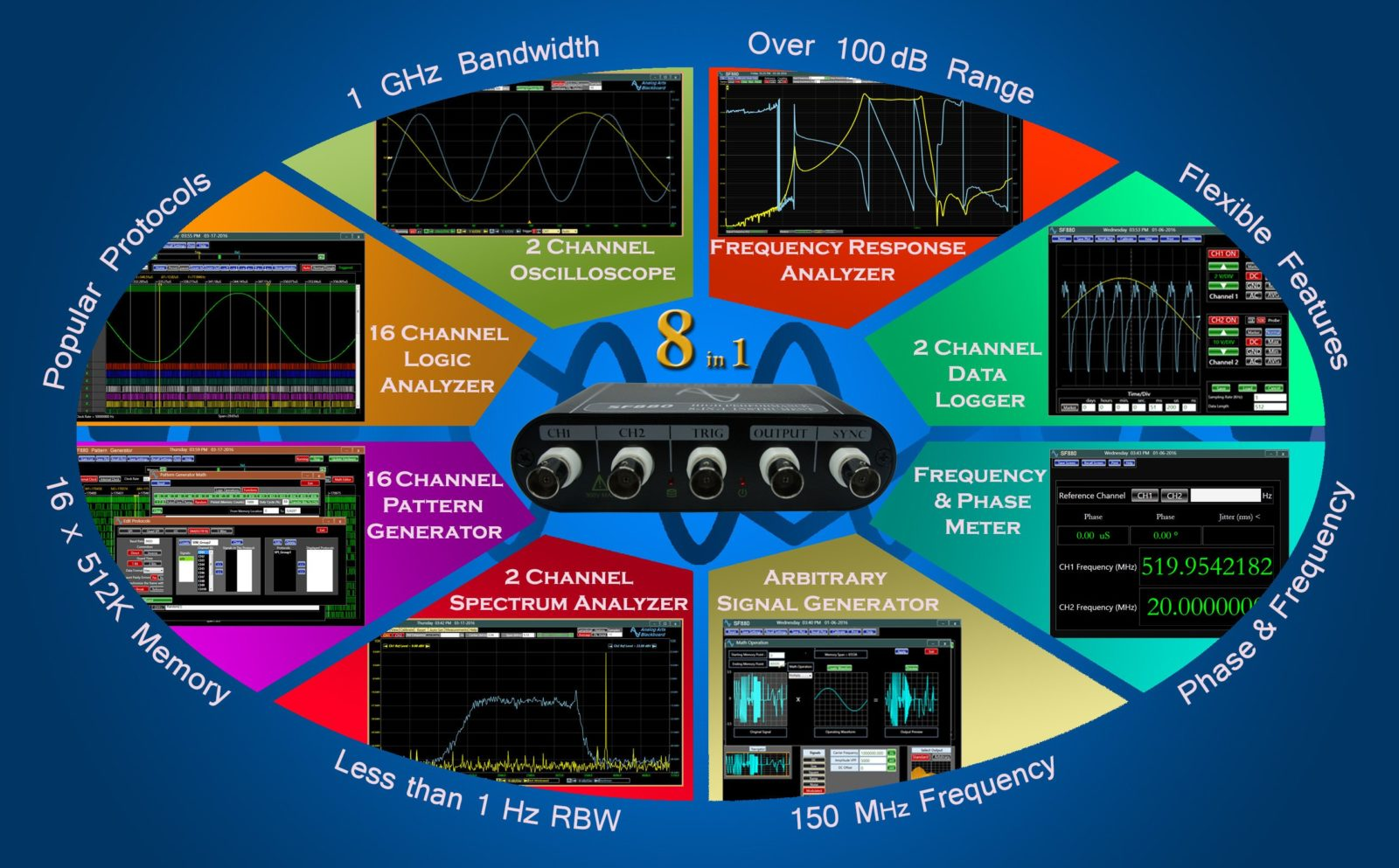 SF880 8-in-1 oscilloscope frequency response analyzer Infographic