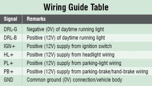 Wiring_Guide_table